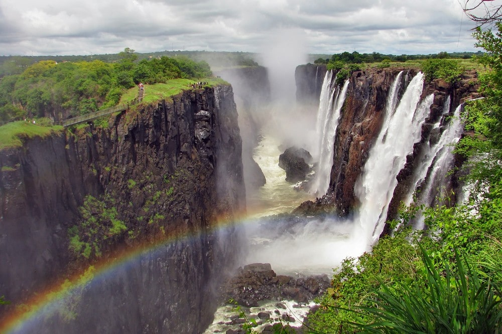 Most Stunning Places - Victoria Falls